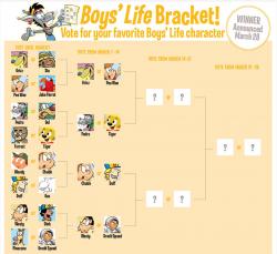 boys life bracket